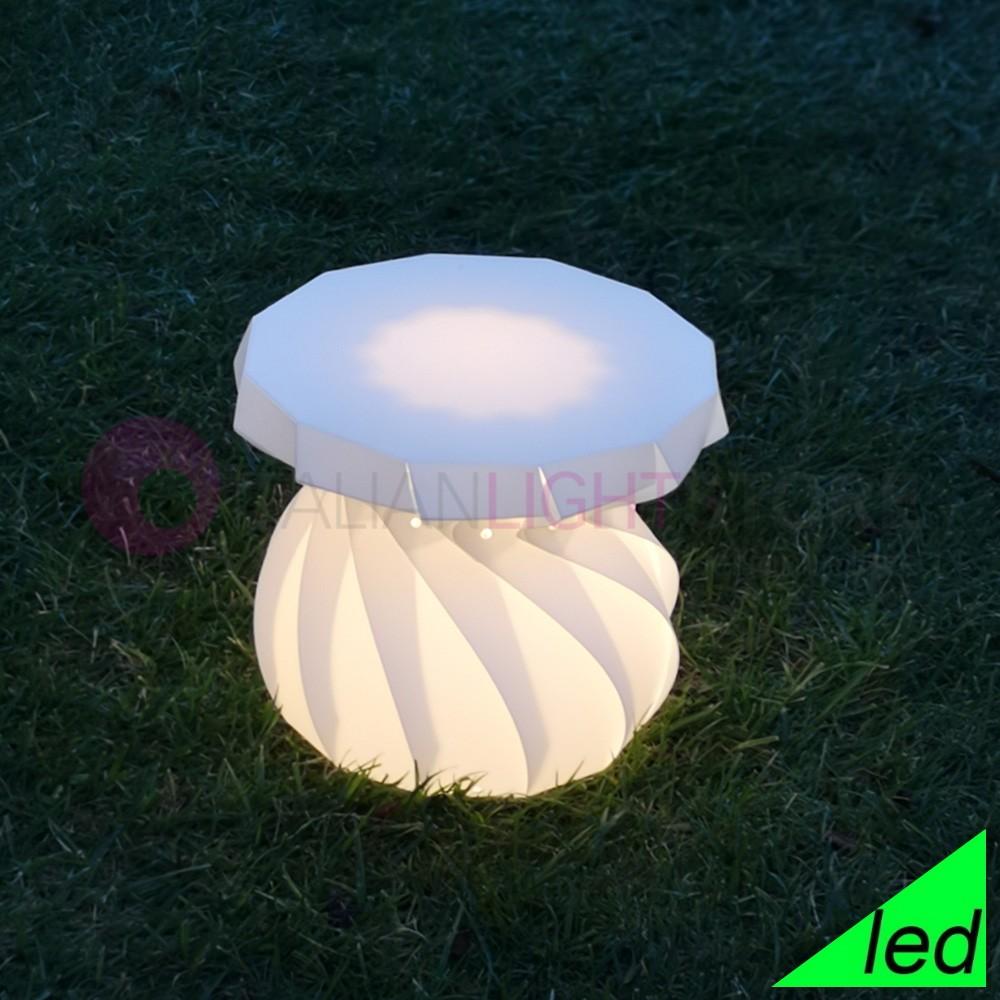 Lampade, Luci e Illuminazione per Esterni - Italianlightstore